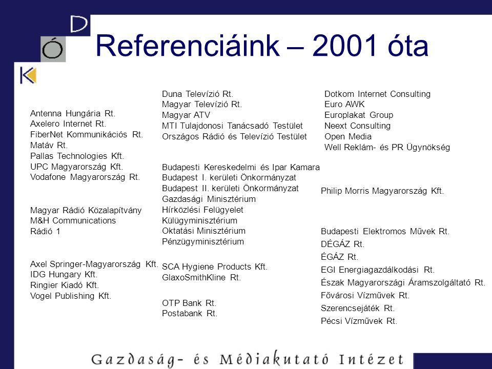 Referenciáink – 2001 óta Budapesti Elektromos Művek Rt. DÉGÁZ Rt. ÉGÁZ Rt. EGI Energiagazdálkodási Rt. Észak Magyarországi Áramszolgáltató Rt. Főváros