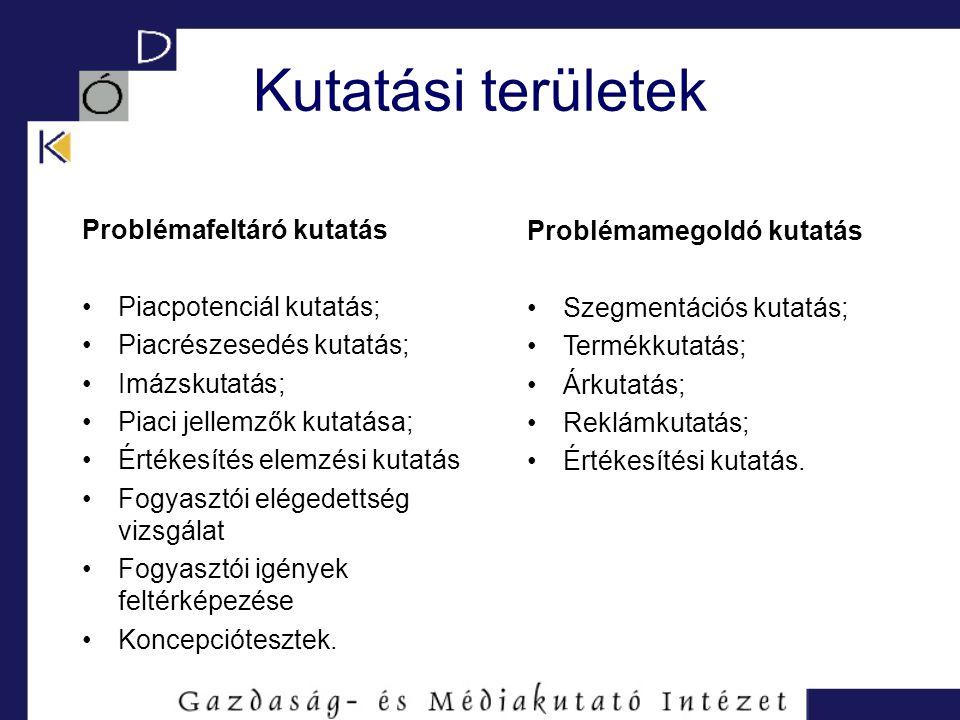 Kvalitatív kutatások Fókuszcsoportok –Pl.Szerencsejáték Rt., ÁNTSZ Mélyinterjúk –Pl.