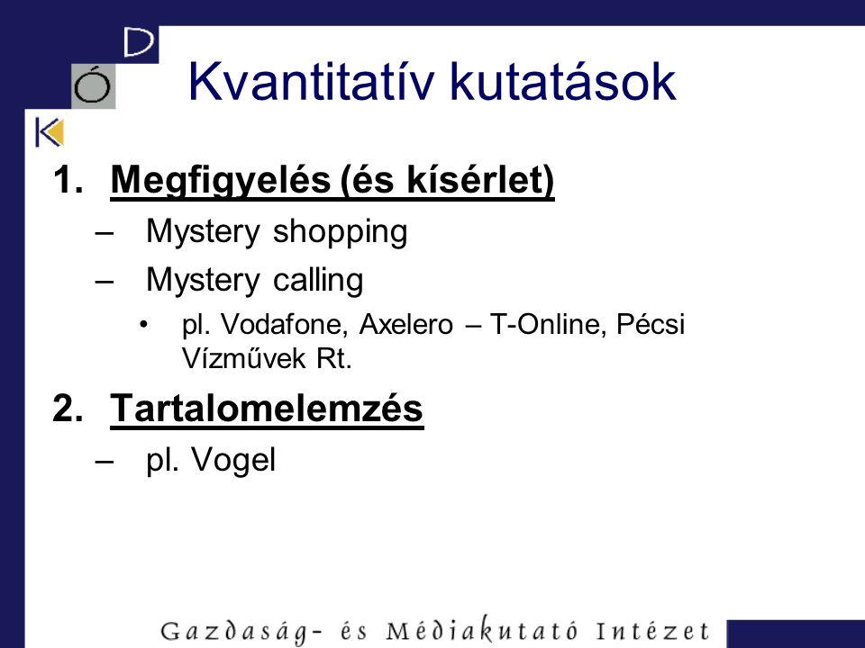 Kvantitatív kutatások 1.Megfigyelés (és kísérlet) –Mystery shopping –Mystery calling pl. Vodafone, Axelero – T-Online, Pécsi Vízművek Rt. 2.Tartalomel