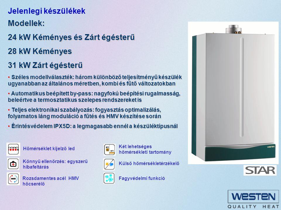 Jelenlegi kompakt készülékek Modellek: 24 kW Kéményes és Zárt égésterű 28 kW Kéményes és Zárt égésterű Fűtő és kombi változatokban Fűtő és kombi változatokban Percenként 16,9 liter HMV teljesítmény (  T25°C) Percenként 16,9 liter HMV teljesítmény (  T25°C) Automatikus beépített by-pass: nagyfokú beépítési rugalmasság, beleértve a termosztatikus szelepes rendszereket is Automatikus beépített by-pass: nagyfokú beépítési rugalmasság, beleértve a termosztatikus szelepes rendszereket is Teljes elektronikai szabályozás: fogyasztás optimalizálás, folyamatos láng moduláció a fűtés és HMV készítése során Teljes elektronikai szabályozás: fogyasztás optimalizálás, folyamatos láng moduláció a fűtés és HMV készítése során Érintésvédelem IPX4D Érintésvédelem IPX4D Rozsdamentes acél HMV hőcserélő Könnyű ellenőrzés: egyszerű hibafeltárás Hőmérséklet és nyomásmérő óra