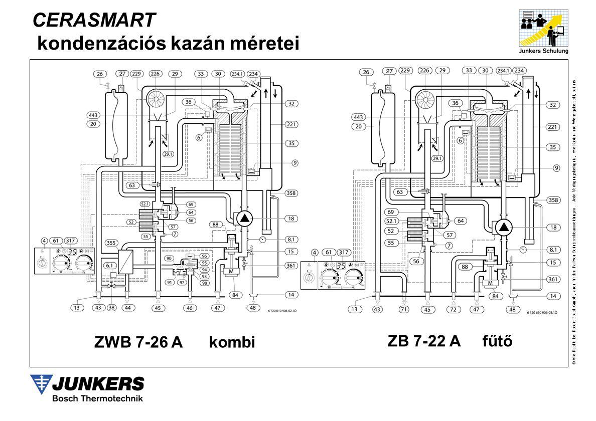 CERASMART kondenzációs kazán méretei ZWB 7-26 A kombi ZB 7-22 A fűtő