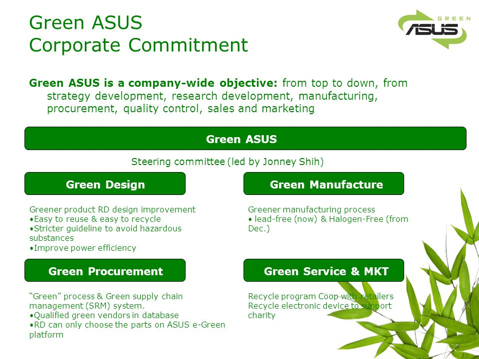 Green design: Stricter Self Discipline Stricter product design and manufacturing disciplines than international regulations ASUS forbids to use 37 hazardous substances.