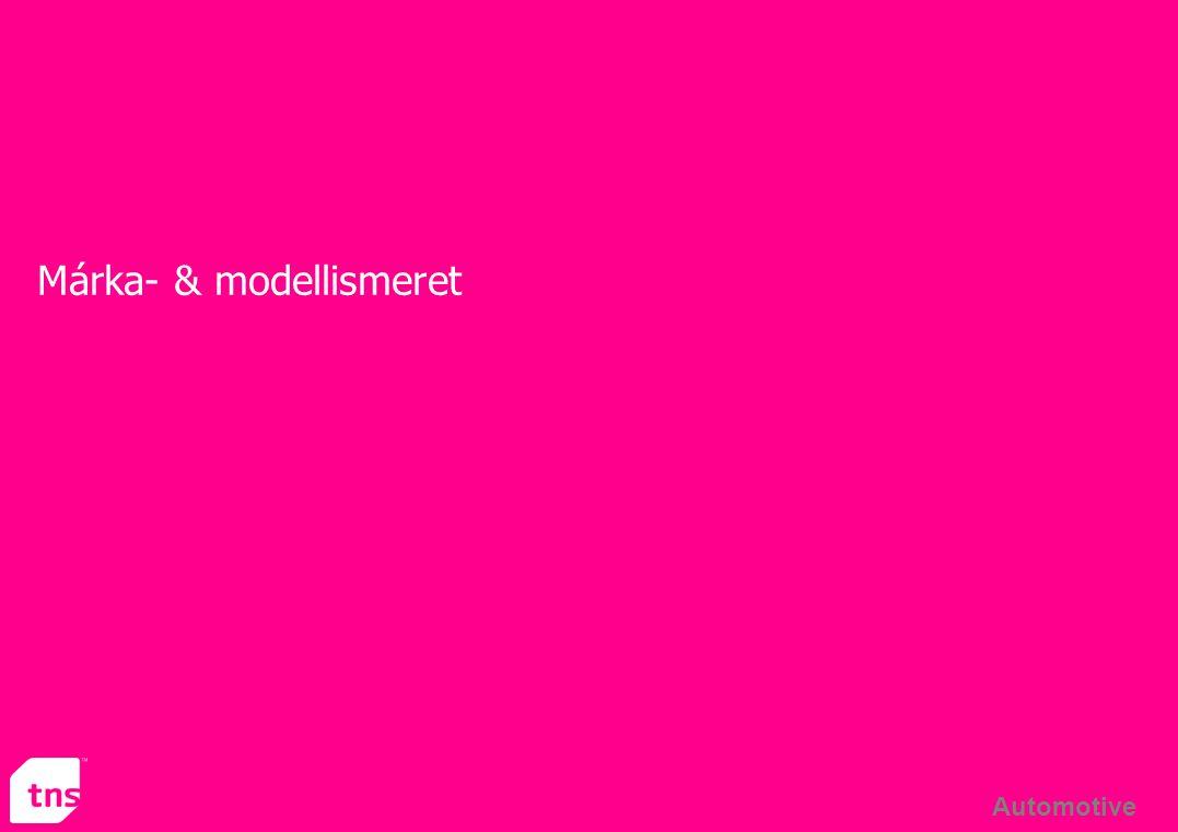 Automotive Márka- & modellismeret