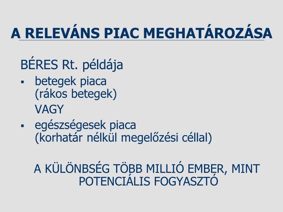 A RELEVÁNS PIAC MEGHATÁROZÁSA BÉRES Rt.