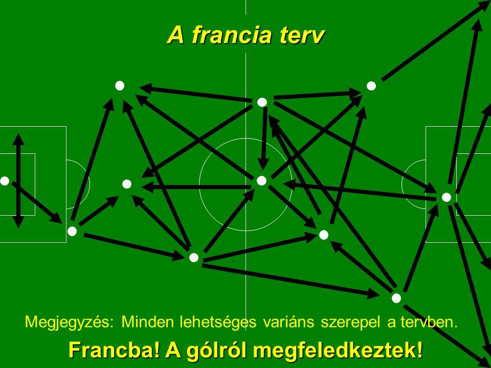 Megjegyzés: A piros korong nem a labda, hanem a játékvezető! A török terv