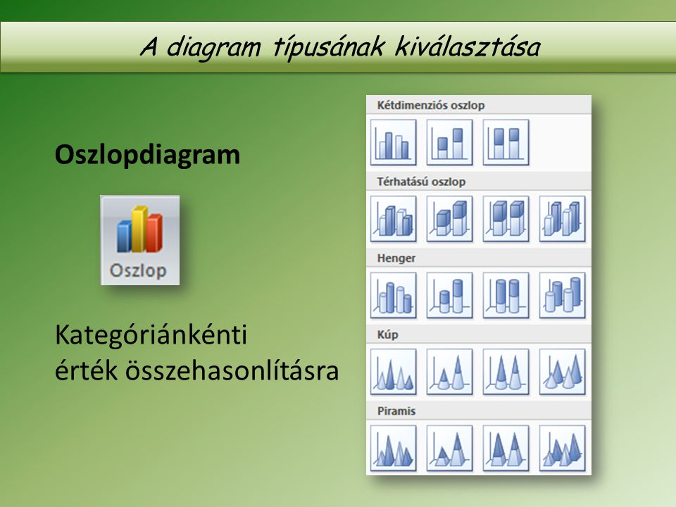 A diagram típusának kiválasztása Oszlopdiagram Kategóriánkénti érték összehasonlításra