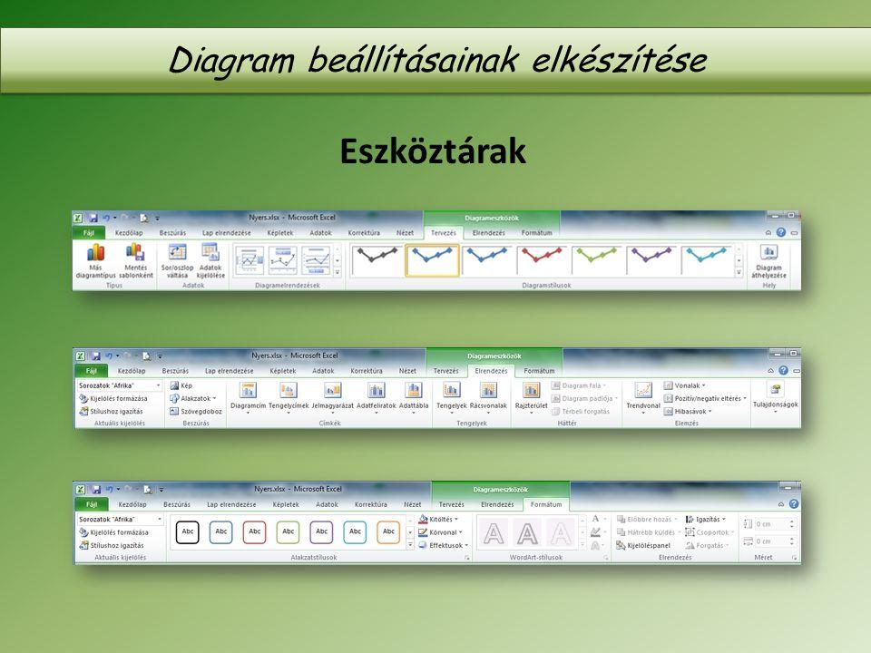 Diagram beállításainak elkészítése Eszköztárak
