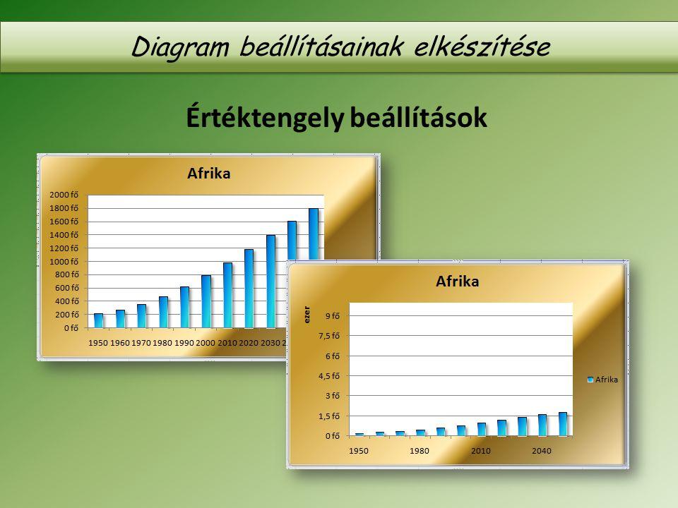 Diagram beállításainak elkészítése Értéktengely beállítások