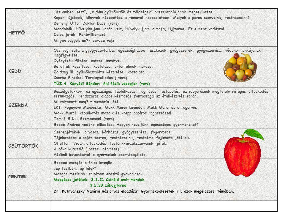 """HÉTFŐ """"Az emberi test"""", """"Vidám gyümölcsök és zöldségek"""" prezentációjának megtekintése. Képek, újságok, könyvek nézegetése a témával kapcsolatban. Mely"""