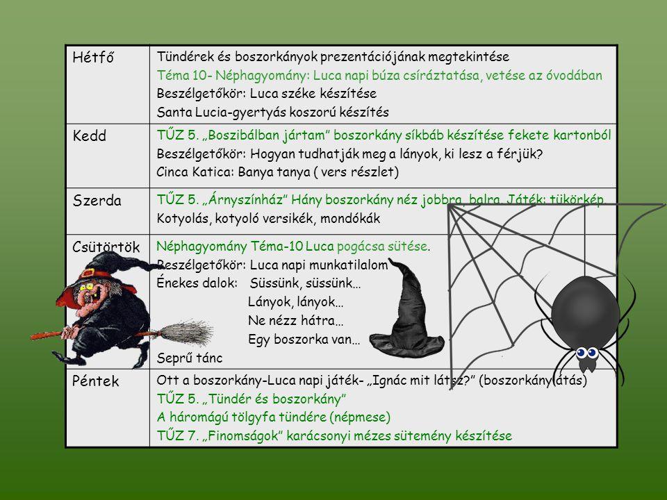 Hétfő Tündérek és boszorkányok prezentációjának megtekintése Téma 10- Néphagyomány: Luca napi búza csíráztatása, vetése az óvodában Beszélgetőkör: Luca széke készítése Santa Lucia-gyertyás koszorú készítés Kedd TŰZ 5.