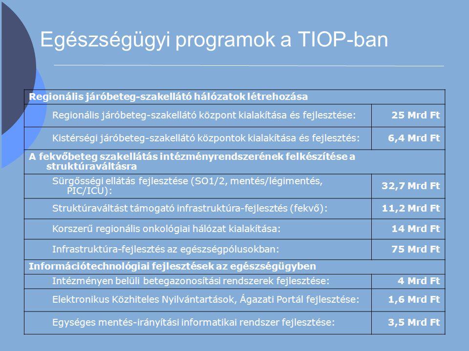 Egészségügyi programok a TIOP-ban Regionális járóbeteg-szakellátó hálózatok létrehozása Regionális járóbeteg-szakellátó központ kialakítása és fejlesz