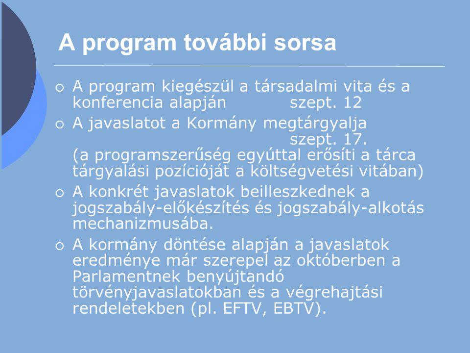A program további sorsa  A program kiegészül a társadalmi vita és a konferencia alapjánszept. 12  A javaslatot a Kormány megtárgyalja szept. 17. (a