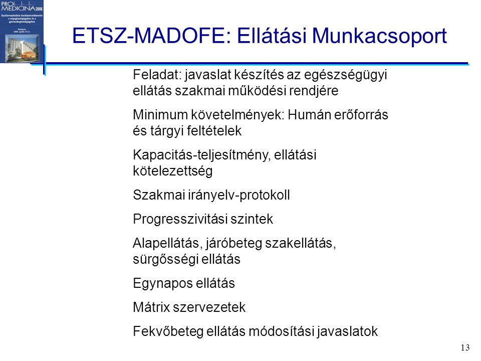 13 ETSZ-MADOFE: Ellátási Munkacsoport Feladat: javaslat készítés az egészségügyi ellátás szakmai működési rendjére Minimum követelmények: Humán erőforrás és tárgyi feltételek Kapacitás-teljesítmény, ellátási kötelezettség Szakmai irányelv-protokoll Progresszivitási szintek Alapellátás, járóbeteg szakellátás, sürgősségi ellátás Egynapos ellátás Mátrix szervezetek Fekvőbeteg ellátás módosítási javaslatok