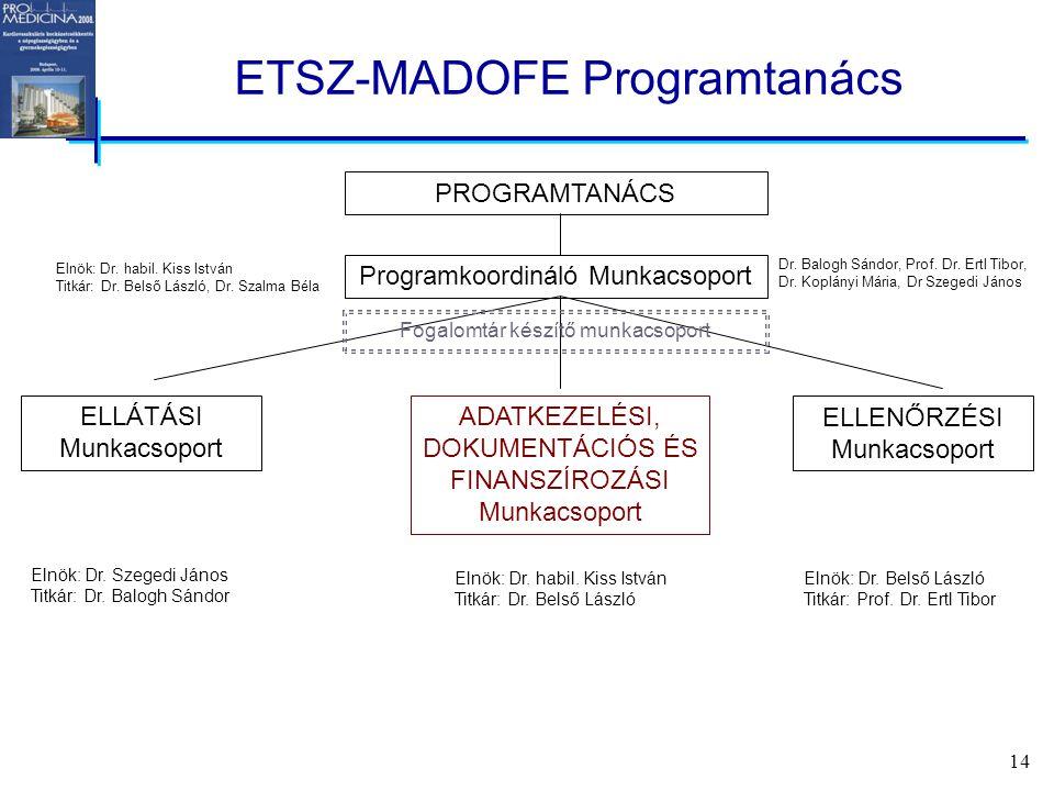 14 ETSZ-MADOFE Programtanács Programkoordináló Munkacsoport PROGRAMTANÁCS ELLÁTÁSI Munkacsoport ADATKEZELÉSI, DOKUMENTÁCIÓS ÉS FINANSZÍROZÁSI Munkacsoport ELLENŐRZÉSI Munkacsoport Elnök: Dr.