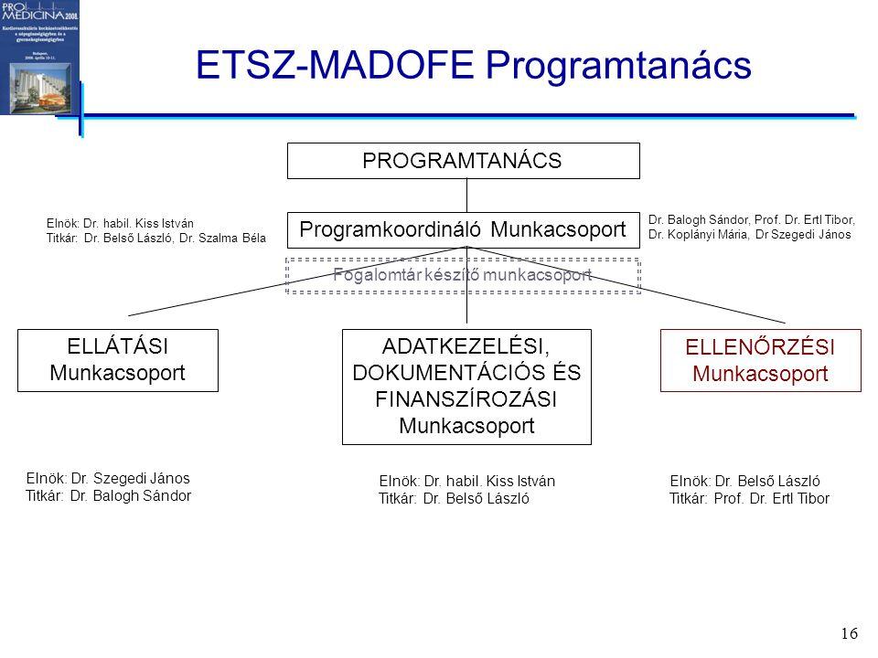 16 ETSZ-MADOFE Programtanács Programkoordináló Munkacsoport PROGRAMTANÁCS ELLÁTÁSI Munkacsoport ADATKEZELÉSI, DOKUMENTÁCIÓS ÉS FINANSZÍROZÁSI Munkacsoport ELLENŐRZÉSI Munkacsoport Elnök: Dr.