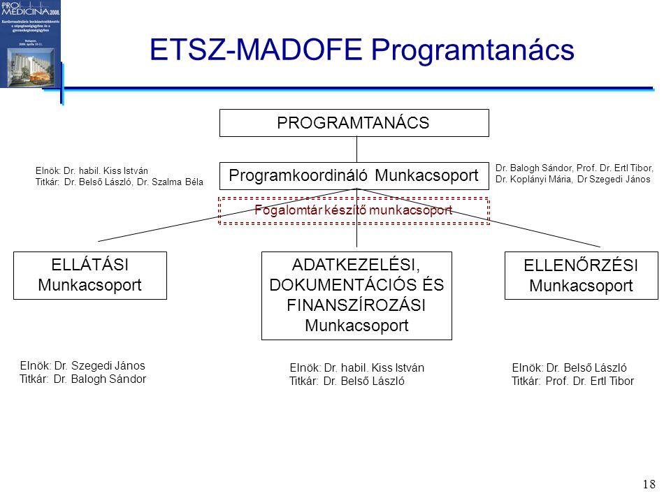 18 ETSZ-MADOFE Programtanács Programkoordináló Munkacsoport PROGRAMTANÁCS ELLÁTÁSI Munkacsoport ADATKEZELÉSI, DOKUMENTÁCIÓS ÉS FINANSZÍROZÁSI Munkacsoport ELLENŐRZÉSI Munkacsoport Elnök: Dr.