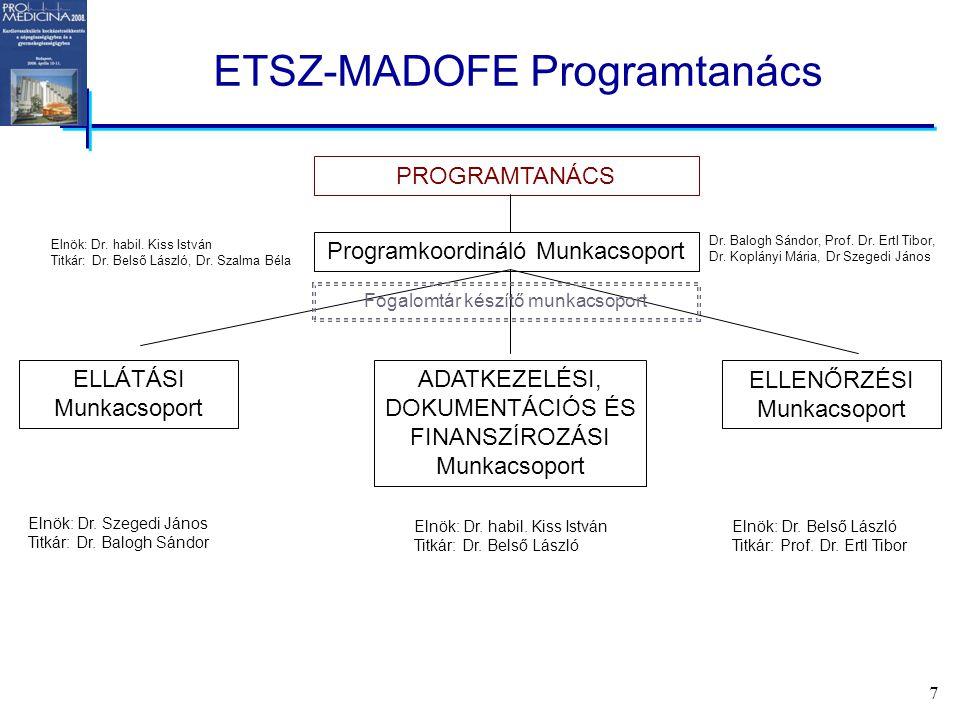 7 ETSZ-MADOFE Programtanács Programkoordináló Munkacsoport PROGRAMTANÁCS ELLÁTÁSI Munkacsoport ADATKEZELÉSI, DOKUMENTÁCIÓS ÉS FINANSZÍROZÁSI Munkacsoport ELLENŐRZÉSI Munkacsoport Elnök: Dr.