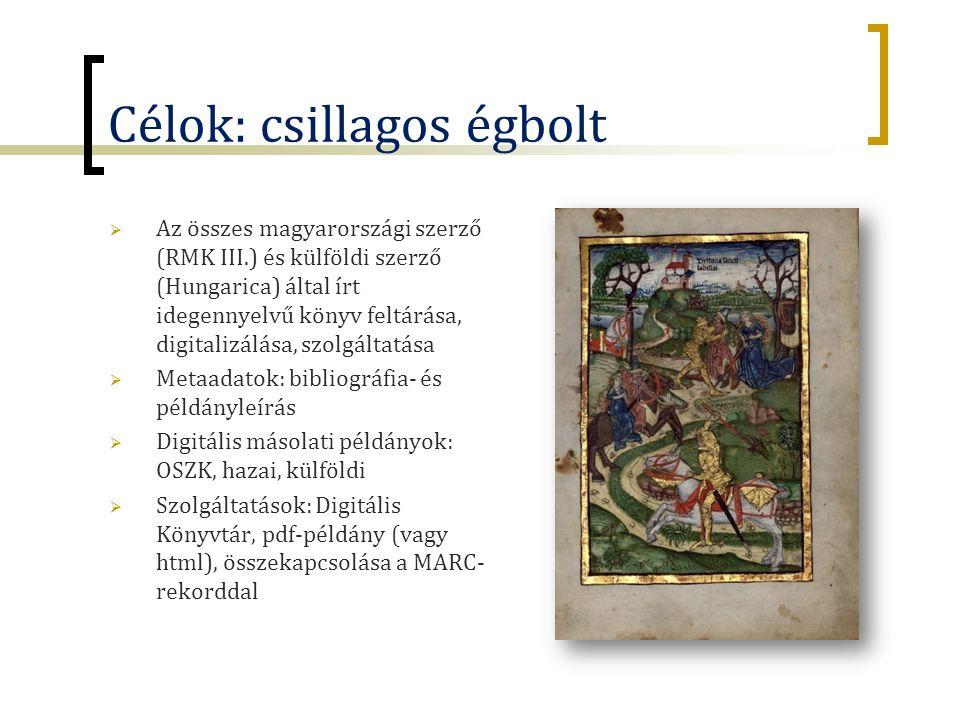 Célok: csillagos égbolt  Az összes magyarországi szerző (RMK III.) és külföldi szerző (Hungarica) által írt idegennyelvű könyv feltárása, digitalizálása, szolgáltatása  Metaadatok: bibliográfia- és példányleírás  Digitális másolati példányok: OSZK, hazai, külföldi  Szolgáltatások: Digitális Könyvtár, pdf-példány (vagy html), összekapcsolása a MARC- rekorddal