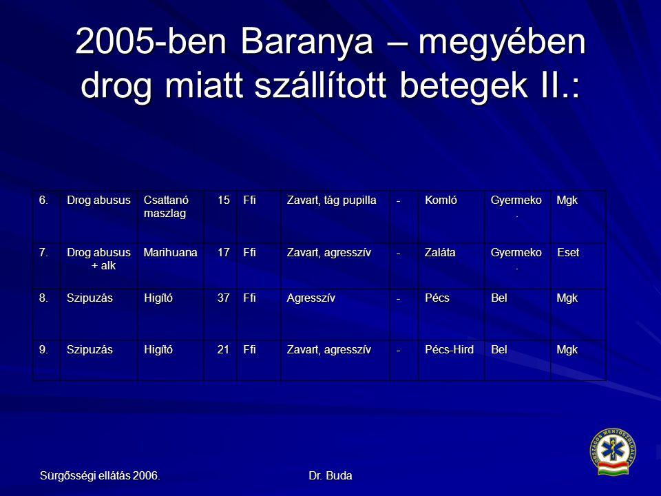 Sürgősségi ellátás 2006.Dr. Buda 2005-ben Baranya – megyében drog miatt szállított betegek II.: 6.