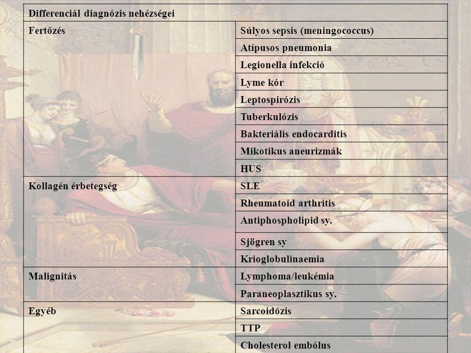 Differenciál diagnózis nehézségei FertőzésSúlyos sepsis (meningococcus) Atípusos pneumonia Legionella infekció Lyme kór Leptospirózis Tuberkulózis Bakteriális endocarditis Mikotikus aneurizmák HUS Kollagén érbetegségSLE Rheumatoid arthritis Antiphospholipid sy.
