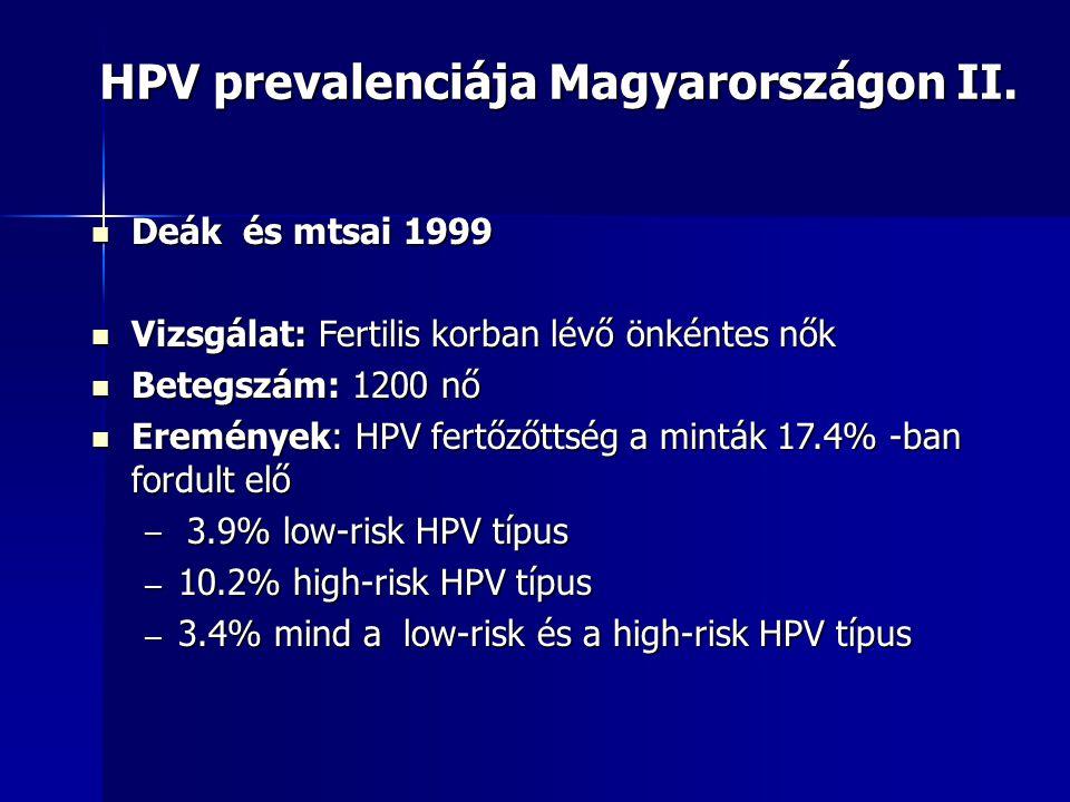 Deák és mtsai 1999 Deák és mtsai 1999 Vizsgálat: Fertilis korban lévő önkéntes nők Vizsgálat: Fertilis korban lévő önkéntes nők Betegszám: 1200 nő Bet