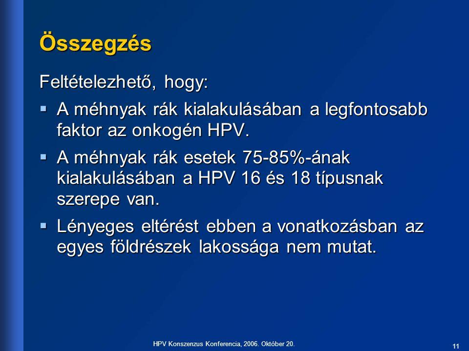 11 HPV Konszenzus Konferencia, 2006. Október 20. Összegzés Feltételezhető, hogy:  A méhnyak rák kialakulásában a legfontosabb faktor az onkogén HPV.