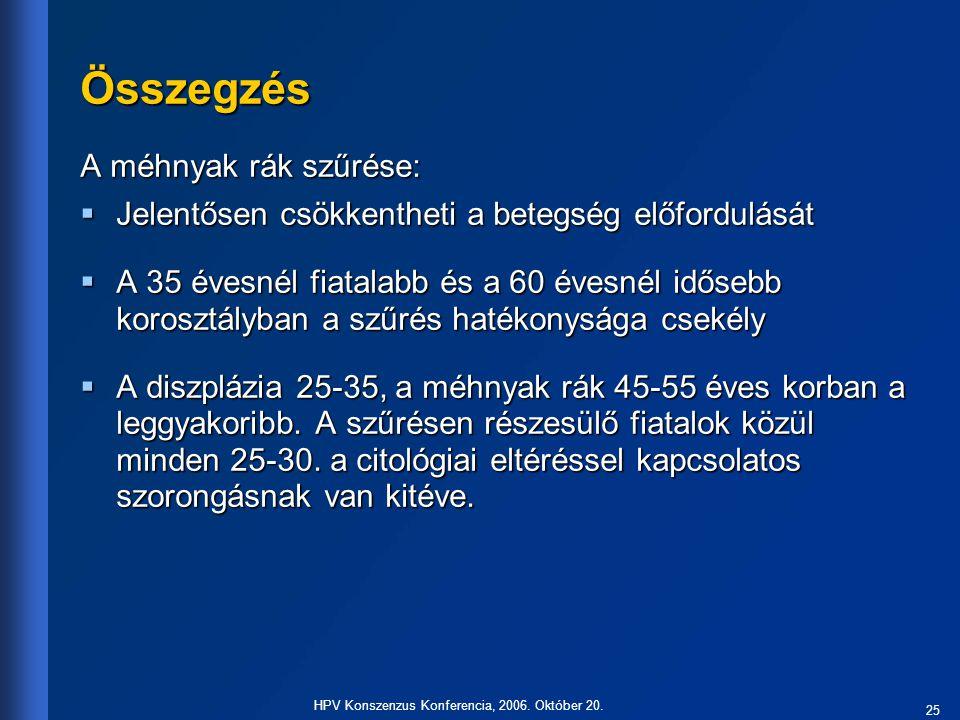 25 HPV Konszenzus Konferencia, 2006. Október 20. Összegzés A méhnyak rák szűrése:  Jelentősen csökkentheti a betegség előfordulását  A 35 évesnél fi
