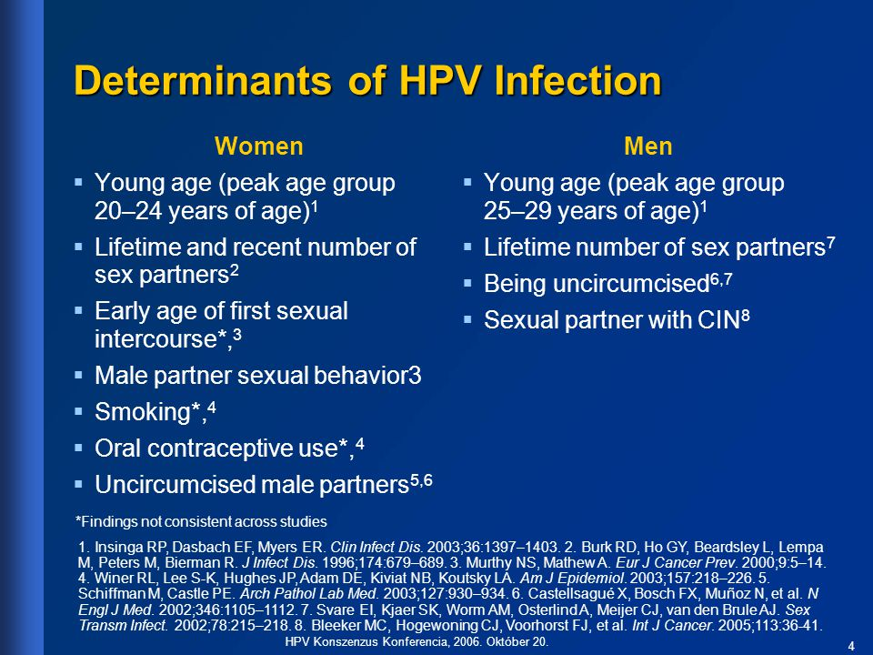 4 HPV Konszenzus Konferencia, 2006. Október 20. Determinants of HPV Infection Women   Young age (peak age group 20–24 years of age) 1   Lifetime a
