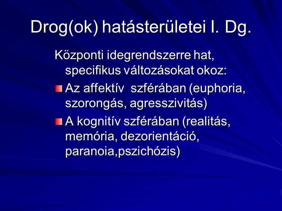Drog(ok) hatásterületei I. Dg. Központi idegrendszerre hat, specifikus változásokat okoz: Az affektív szférában (euphoria, szorongás, agresszivitás) A