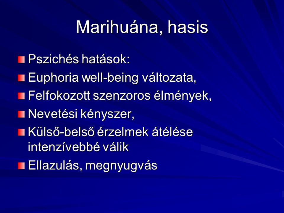 Marihuána, hasis Pszichés hatások: Euphoria well-being változata, Felfokozott szenzoros élmények, Nevetési kényszer, Külső-belső érzelmek átélése intenzívebbé válik Ellazulás, megnyugvás