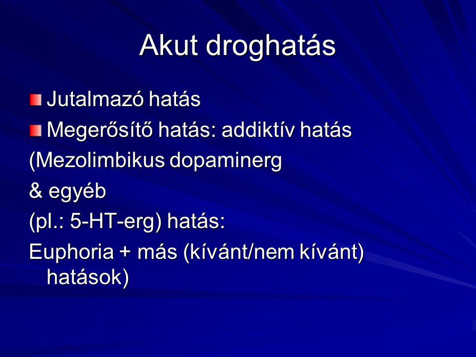 Akut droghatás Jutalmazó hatás Megerősítő hatás: addiktív hatás (Mezolimbikus dopaminerg & egyéb (pl.: 5-HT-erg) hatás: Euphoria + más (kívánt/nem kívánt) hatások)