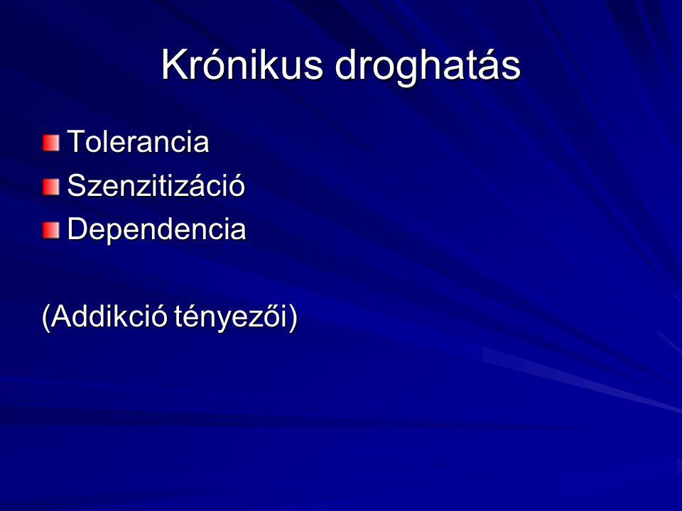 Krónikus droghatás ToleranciaSzenzitizációDependencia (Addikció tényezői)
