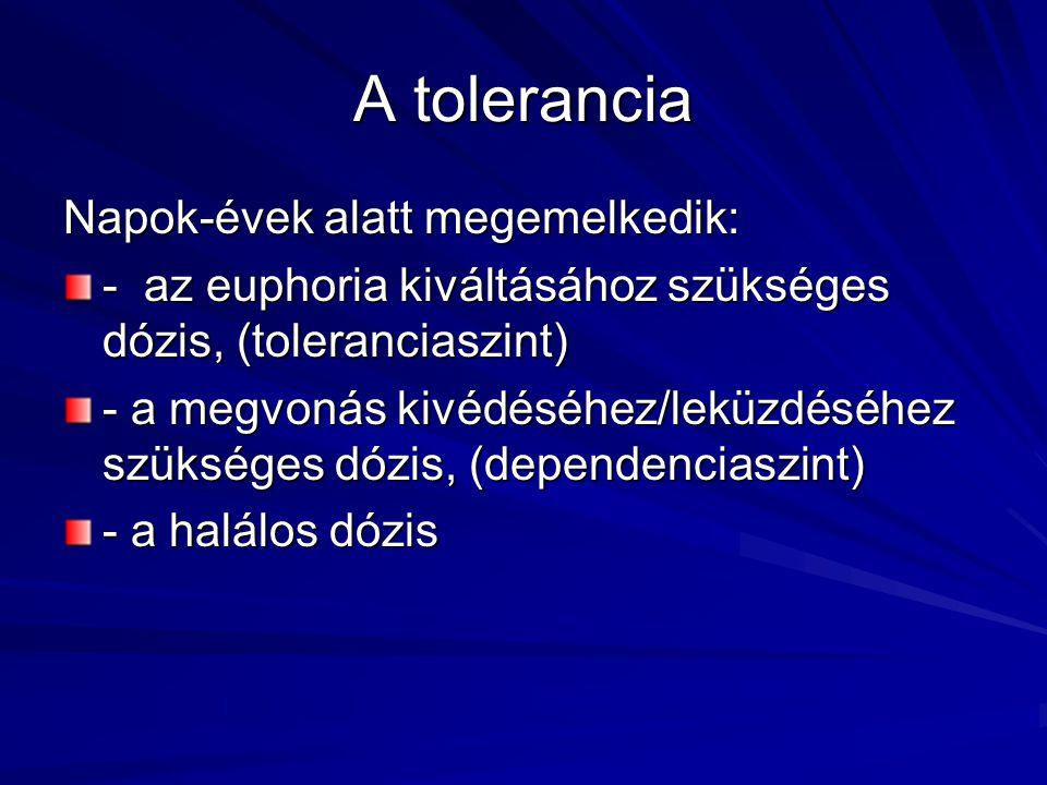 A tolerancia Napok-évek alatt megemelkedik: - az euphoria kiváltásához szükséges dózis, (toleranciaszint) - a megvonás kivédéséhez/leküzdéséhez szükséges dózis, (dependenciaszint) - a halálos dózis