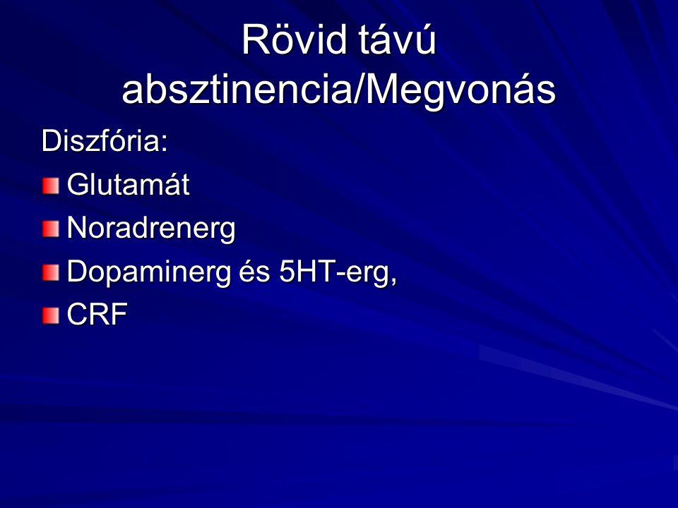 Rövid távú absztinencia/Megvonás Diszfória:GlutamátNoradrenerg Dopaminerg és 5HT-erg, CRF