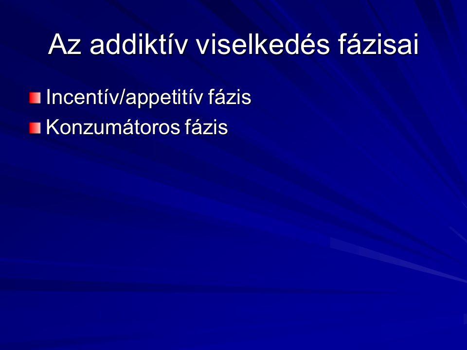 Az addiktív viselkedés fázisai Incentív/appetitív fázis Konzumátoros fázis