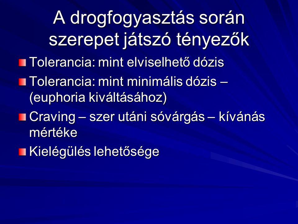 A drogfogyasztás során szerepet játszó tényezők Tolerancia: mint elviselhető dózis Tolerancia: mint minimális dózis – (euphoria kiváltásához) Craving
