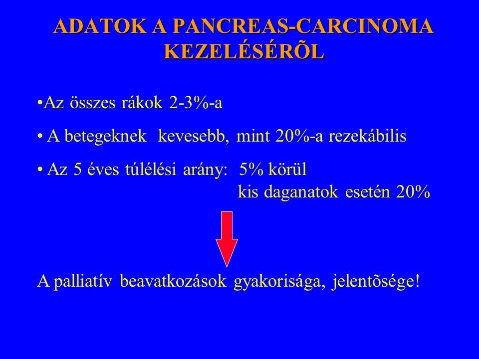 ADATOK A PANCREAS-CARCINOMA KEZELÉSÉRÕL Az összes rákok 2-3%-a A betegeknek kevesebb, mint 20%-a rezekábilis Az 5 éves túlélési arány: 5% körül kis da