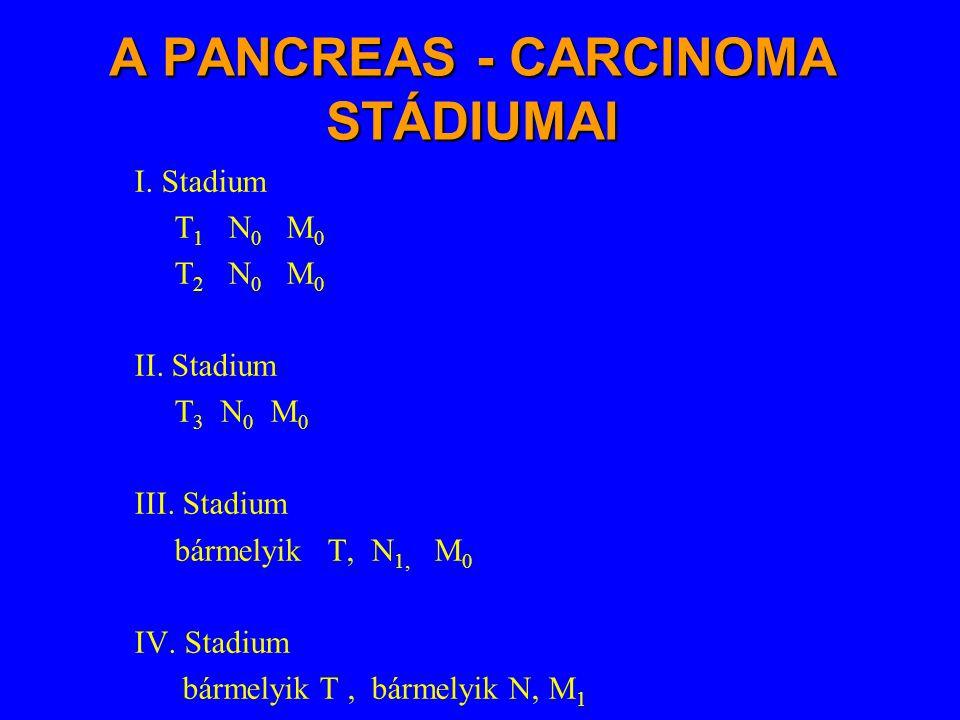 A PANCREAS - CARCINOMA STÁDIUMAI I. Stadium T 1 N 0 M 0 T 2 N 0 M 0 II. Stadium T 3 N 0 M 0 III. Stadium bármelyik T, N 1, M 0 IV. Stadium bármelyik T