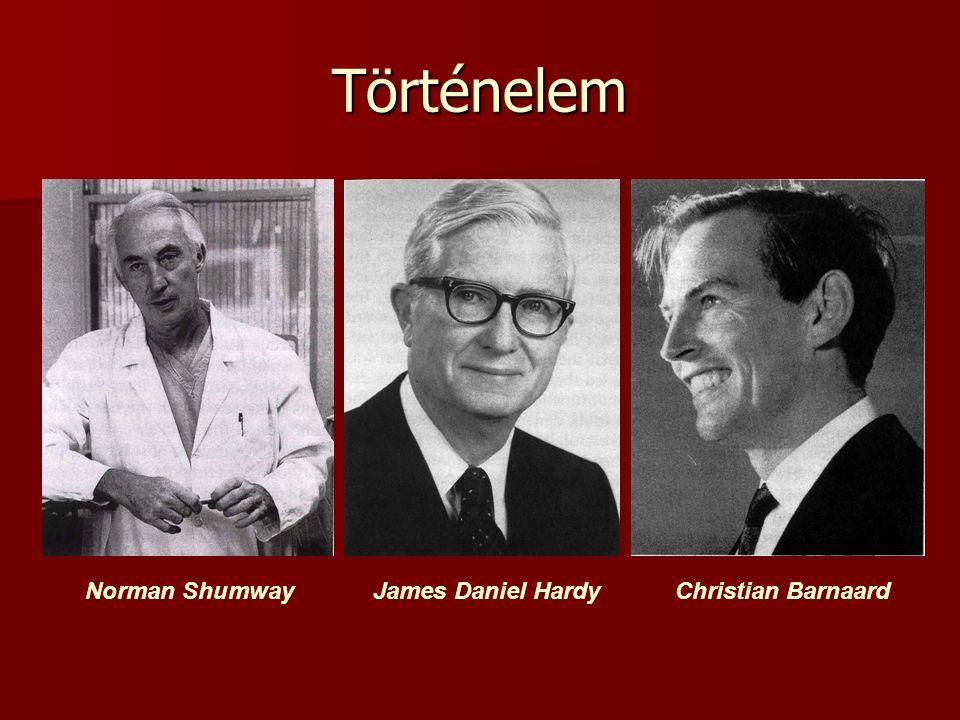 Történelem Norman Shumway James Daniel HardyChristian Barnaard