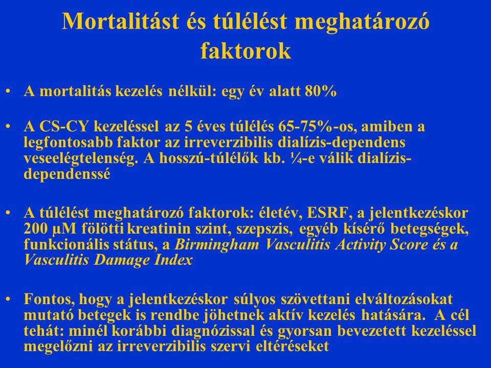 Mortalitást és túlélést meghatározó faktorok A mortalitás kezelés nélkül: egy év alatt 80% A CS-CY kezeléssel az 5 éves túlélés 65-75%-os, amiben a legfontosabb faktor az irreverzibilis dialízis-dependens veseelégtelenség.