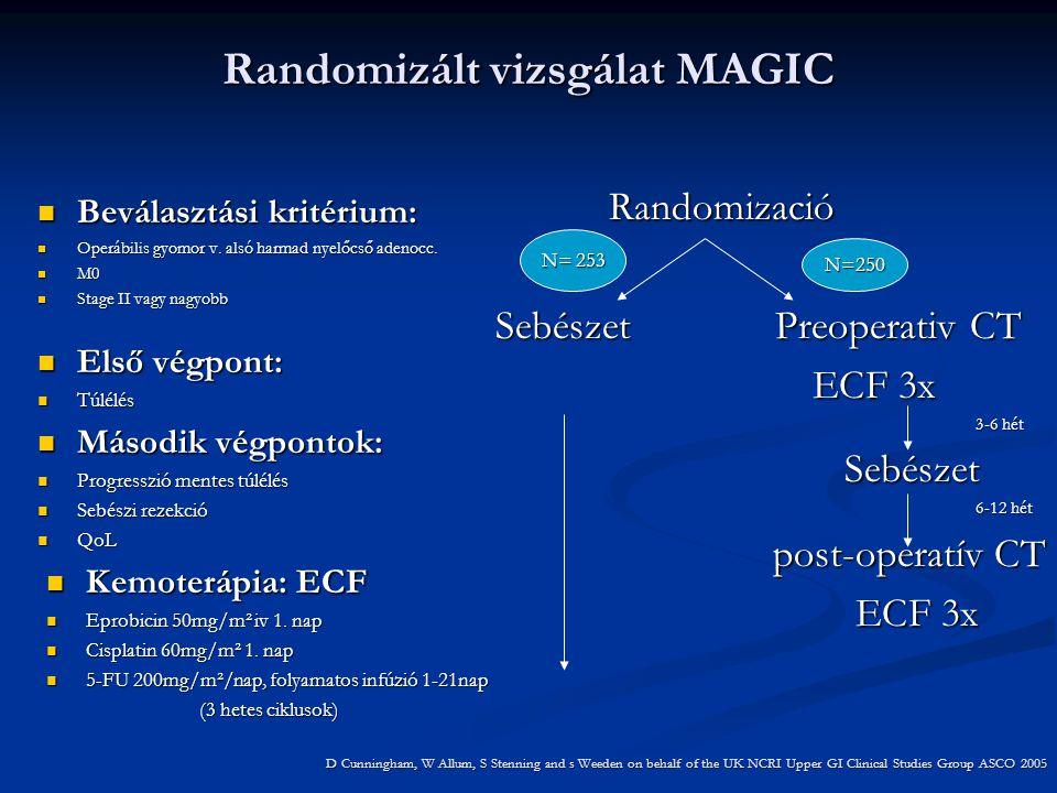 Randomizált vizsgálat MAGIC Beválasztási kritérium: Beválasztási kritérium: Operábilis gyomor v. alsó harmad nyelőcső adenocc. Operábilis gyomor v. al