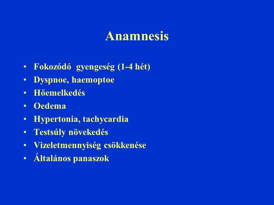 Anamnesis Fokozódó gyengeség (1-4 hét) Dyspnoe, haemoptoe Hőemelkedés Oedema Hypertonia, tachycardia Testsúly növekedés Vizeletmennyiség csökkenése Általános panaszok