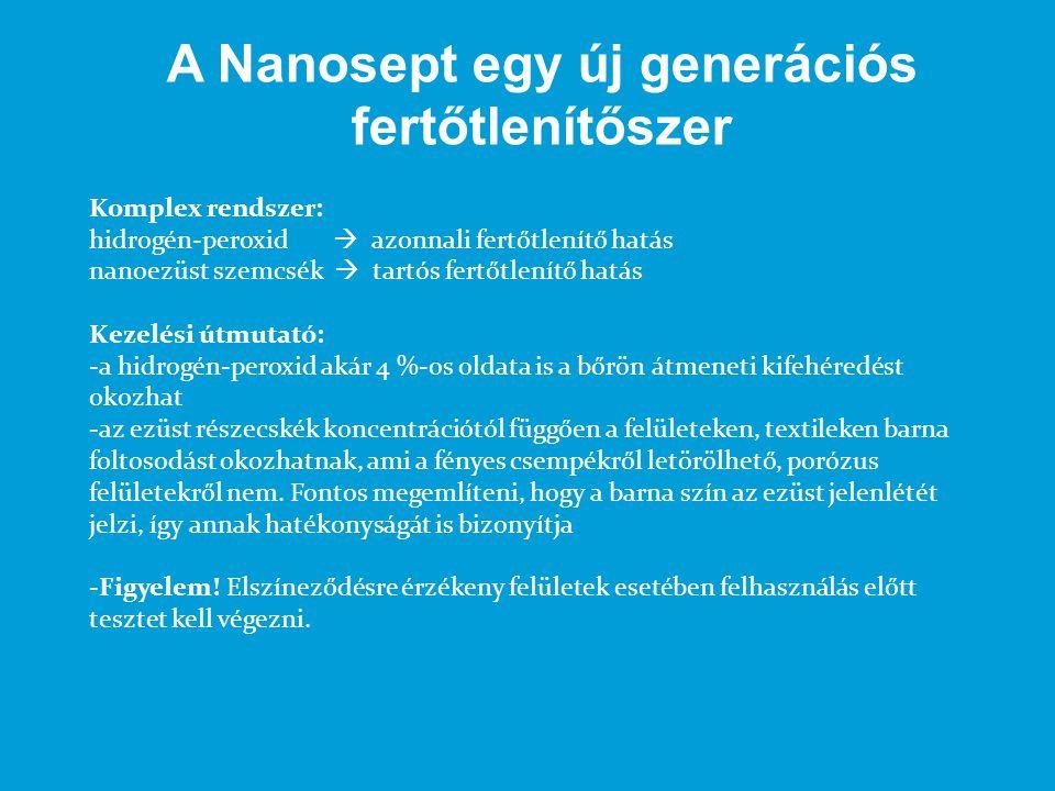 Nanosept előnyei klóros tisztítószerekkel szemben Klórtartalmú fertőtlenítőszerekNanosept veszélyes anyagvízre és oxigénre bomlik így nem szennyezi a környezetet erősen mérgezőa H2O2-t az ezüstmolekulák stabilizálják roncsolja a tisztítandó felületetnem korrozív kellemetlen szagszíntelen, szagtalan folyadék a klór károsítja a nyálkahártyátklór-és aldehid-mentes a klór bizonyítottan különböző rákbetegségek kialakulásáért lehet felelős száradás után nem mérgező