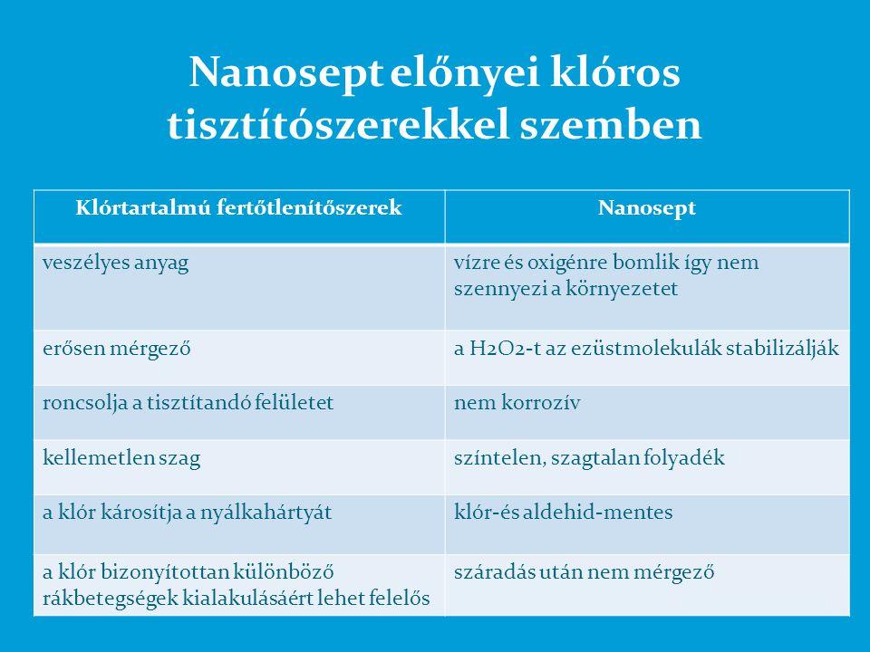 Nanosept előnyei klóros tisztítószerekkel szemben Klórtartalmú fertőtlenítőszerekNanosept veszélyes anyagvízre és oxigénre bomlik így nem szennyezi a