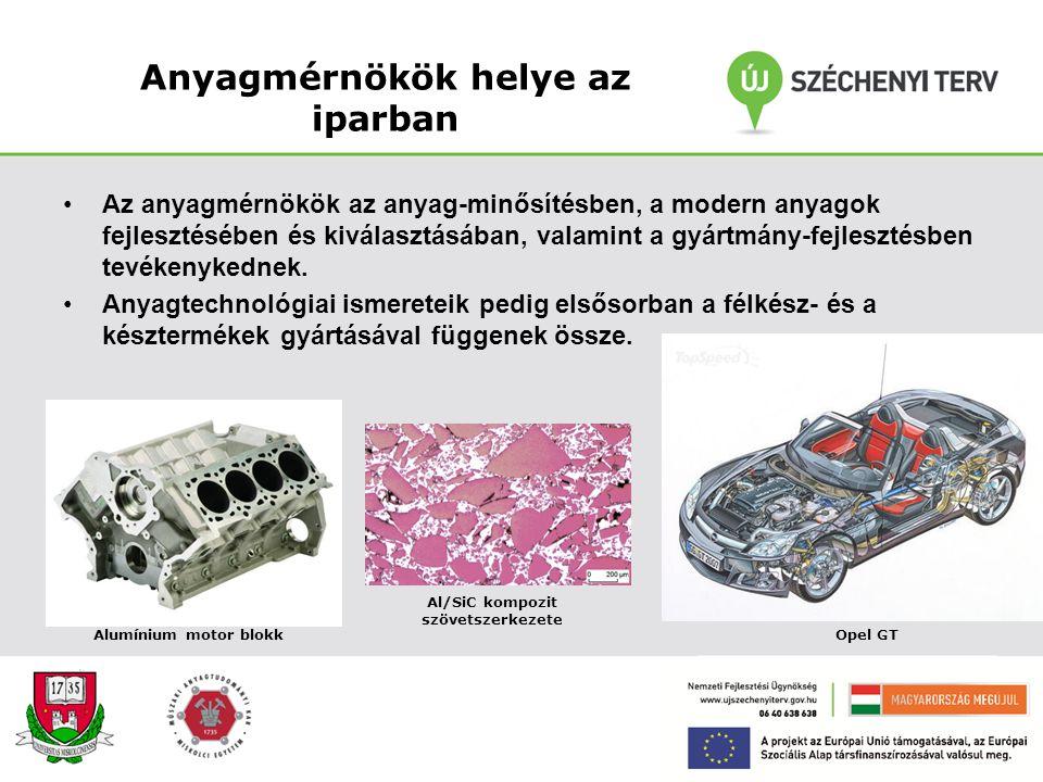 Anyagtudomány fejlődése A világban mindenütt gyorsan fejlődő szakterület az anyagok szerkezetével és tulajdonságaival foglalkozó anyagtudomány és anya