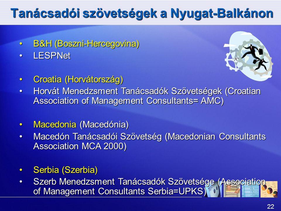 22 Tanácsadói szövetségek a Nyugat-Balkánon B&H (Boszni-Hercegovina)B&H (Boszni-Hercegovina) LESPNetLESPNet Croatia (Horvátország)Croatia (Horvátország) Horvát Menedzsment Tanácsadók Szövetségek (Croatian Association of Management Consultants= AMC)Horvát Menedzsment Tanácsadók Szövetségek (Croatian Association of Management Consultants= AMC) Macedonia (Macedónia)Macedonia (Macedónia) Macedón Tanácsadói Szövetség (Macedonian Consultants Association MCA 2000)Macedón Tanácsadói Szövetség (Macedonian Consultants Association MCA 2000) Serbia (Szerbia)Serbia (Szerbia) Szerb Menedzsment Tanácsadók Szövetsége (Association of Management Consultants Serbia=UPKS)Szerb Menedzsment Tanácsadók Szövetsége (Association of Management Consultants Serbia=UPKS)