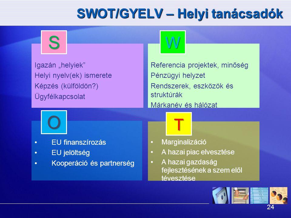 """24 Igazán """"helyiek Helyi nyelv(ek) ismerete Képzés (külföldön ) Ügyfélkapcsolat Referencia projektek, minőség Pénzügyi helyzet Rendszerek, eszközök és struktúrák Márkanév és hálózat S W EU finanszírozás EU jelöltség Kooperáció és partnerség O Marginalizáció A hazai piac elvesztése A hazai gazdaság fejlesztésének a szem elől tévesztése T SWOT/GYELV – Helyi tanácsadók"""