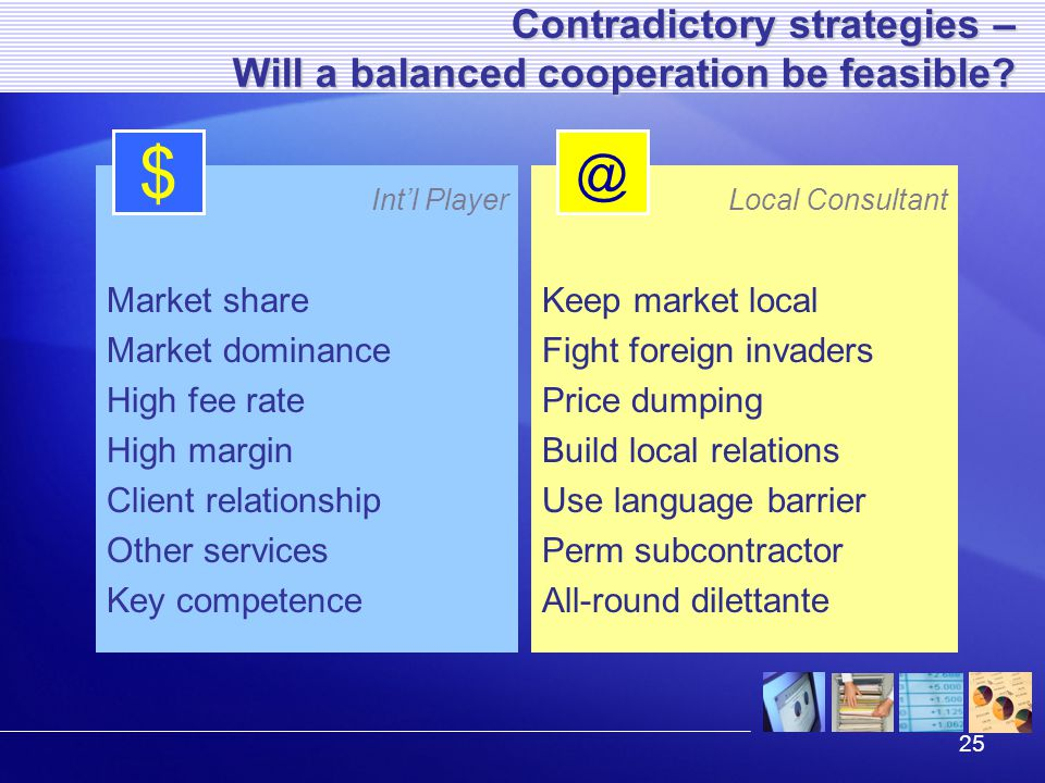 25 Contradictory strategies – Will a balanced cooperation be feasible? Int'l Player Market share Market dominance High fee rate High margin Client rel