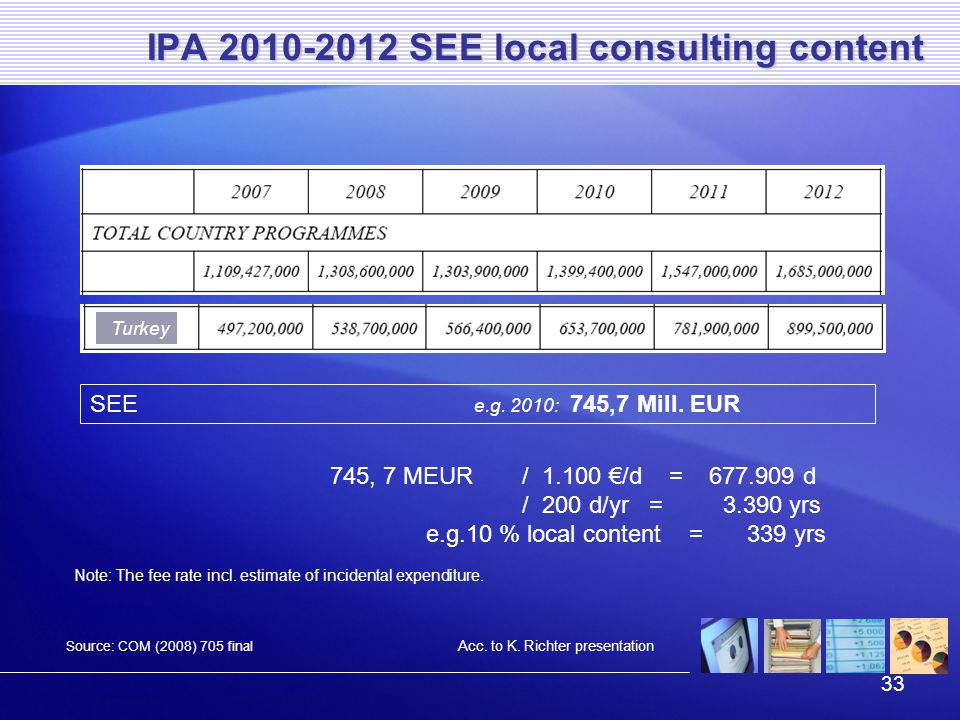 33 IPA 2010-2012 SEE local consulting content Source: COM (2008) 705 final Turkey SEE e.g.