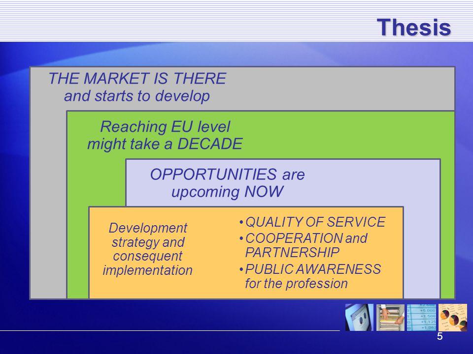 6 Állítások A PIAC ITT VAN és gyerünk fejleszteni Elérni az EU szintjét eltarthat egy ÉVTIZEDIG LEHETŐSÉGEK most adottak Fejleszteni a stratégiát és megfelelő implementálást SZOLGÁLTATÁS MINŐSÉGE KOOPERÁCIÓ PARTNERSÉG SZAKMAI érettség
